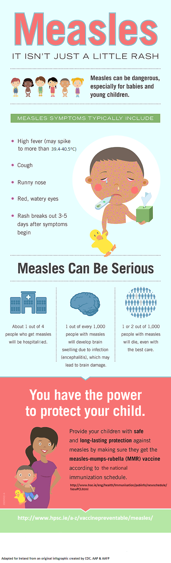Measles it is not just a little rash